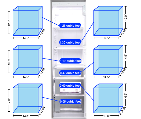 Refrigerator Storage Graph