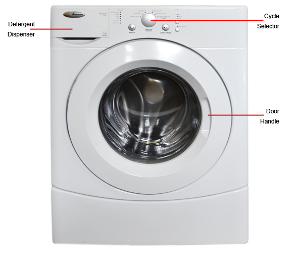 amana front load washing machine