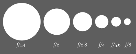 Aperture_diagram.png